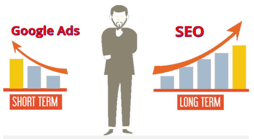 SEO và Google Ads