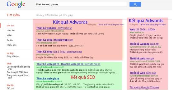 Vị trí xuất hiện của website khi áp dụng SEO và Ads.